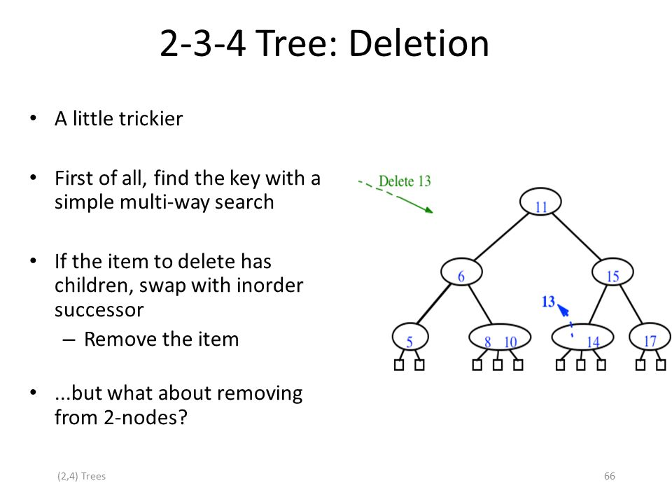 (2,4) Trees66 A little trickier First of all, find the key with a simple multi-way search If the item to delete has children, swap with inorder succes