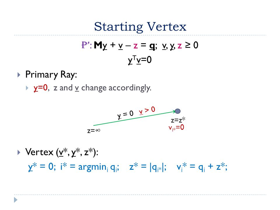 Starting Vertex P' : My + v – z = q; v, y, z ≥ 0 y T v=0  Primary Ray:  y=0, z and v change accordingly.