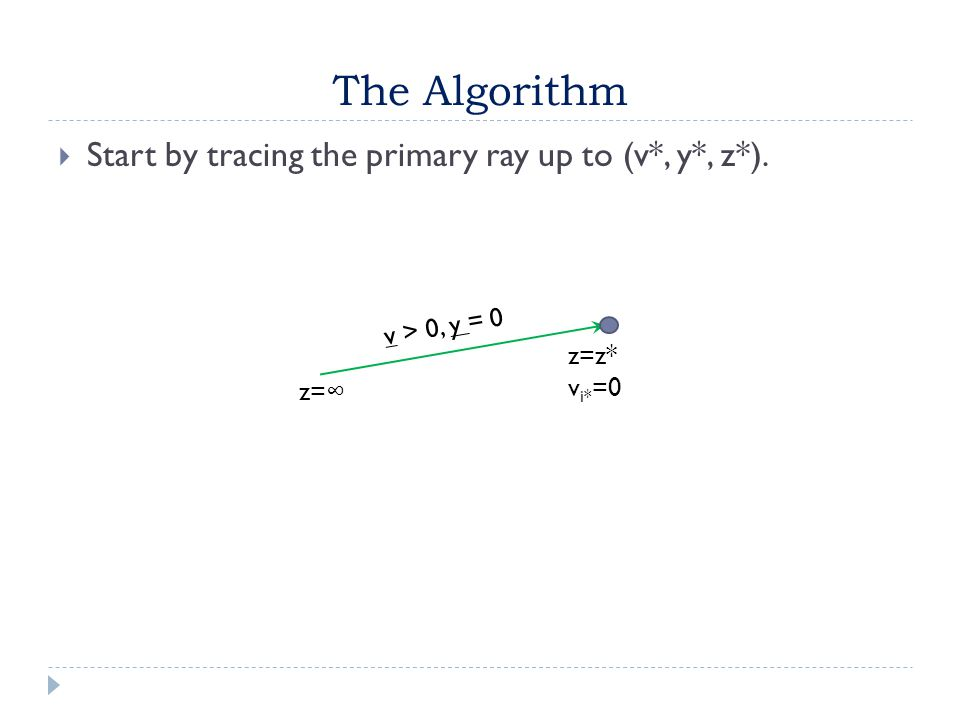The Algorithm  Start by tracing the primary ray up to (v*, y*, z*). z=z* v i* =0 v > 0, y = 0 z=∞