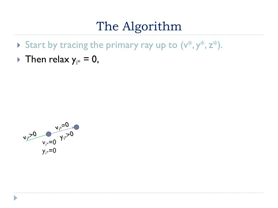 The Algorithm  Start by tracing the primary ray up to (v*, y*, z*).