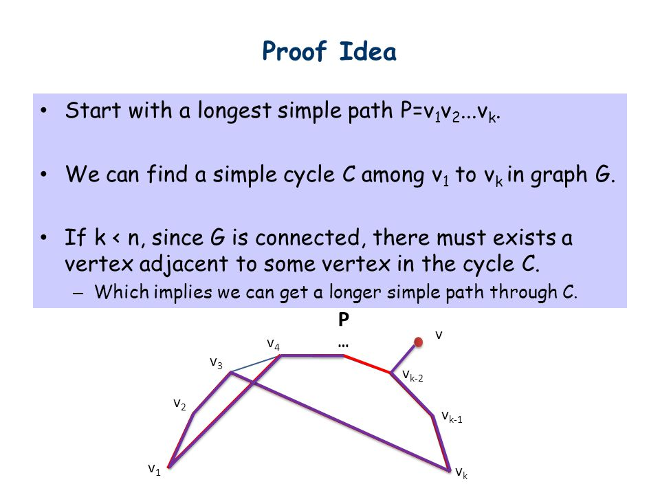 Proof Idea Start with a longest simple path P=v 1 v 2...v k.