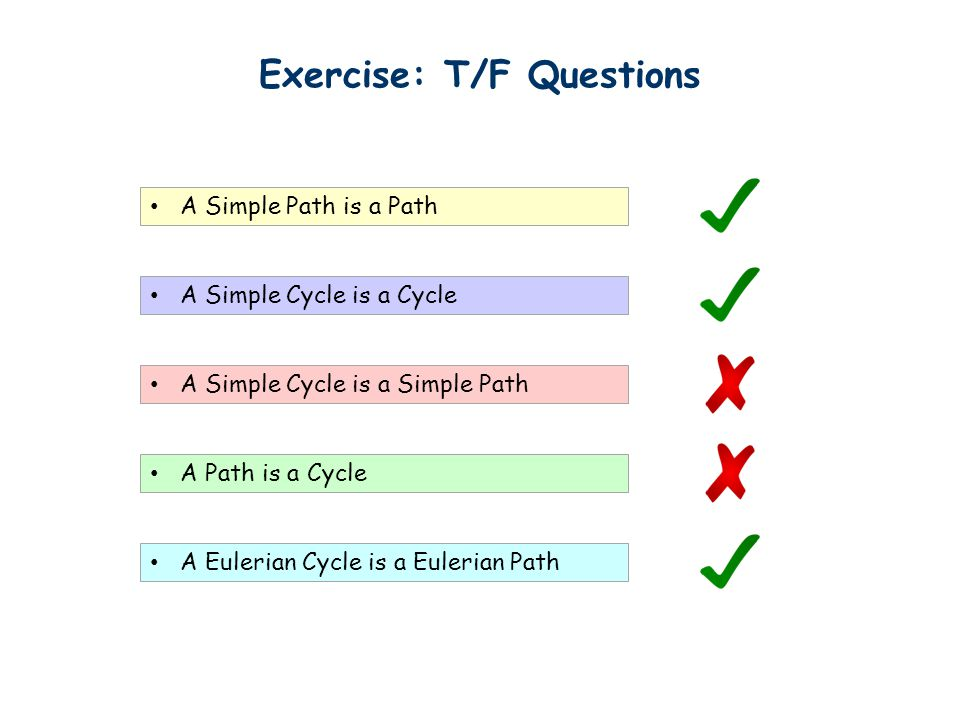 Exercise: T/F Questions A Simple Path is a Path A Simple Cycle is a Cycle A Simple Cycle is a Simple Path A Path is a Cycle A Eulerian Cycle is a Eulerian Path