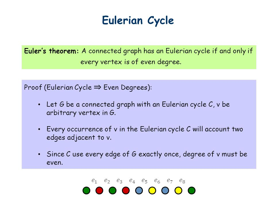 Euler's theorem: A connected graph has an Eulerian cycle if and only if every vertex is of even degree.