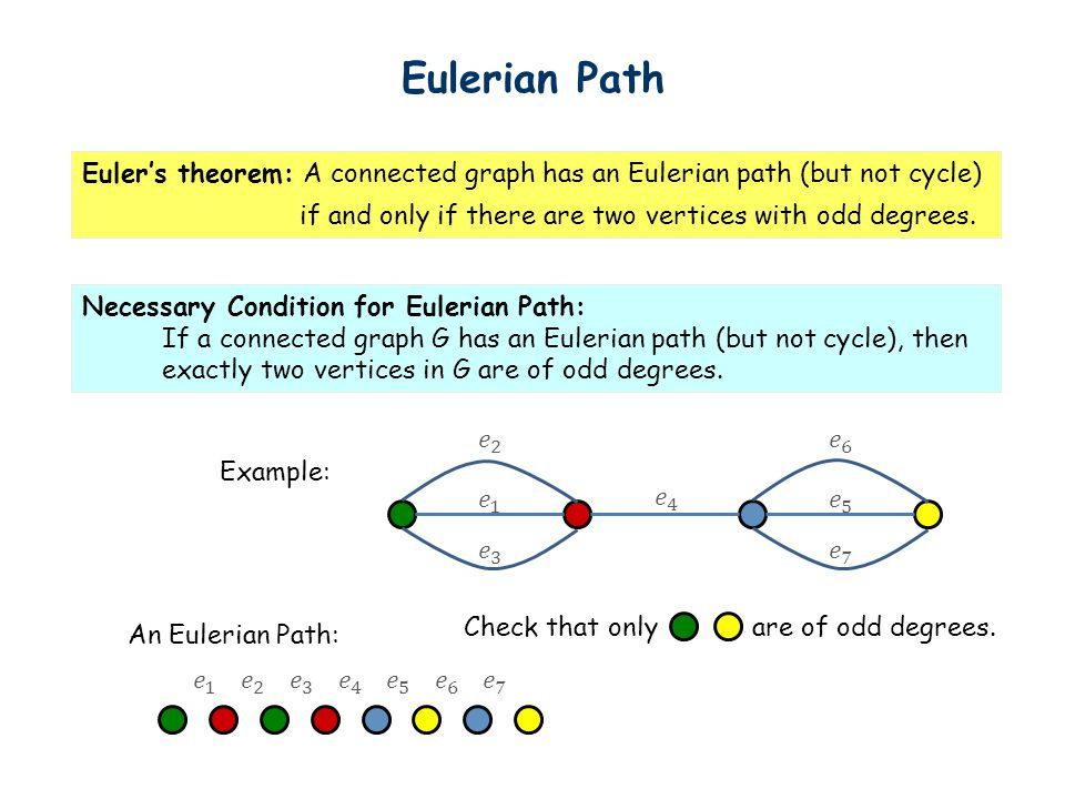 Euler's theorem: A connected graph has an Eulerian path (but not cycle) if and only if there are two vertices with odd degrees.