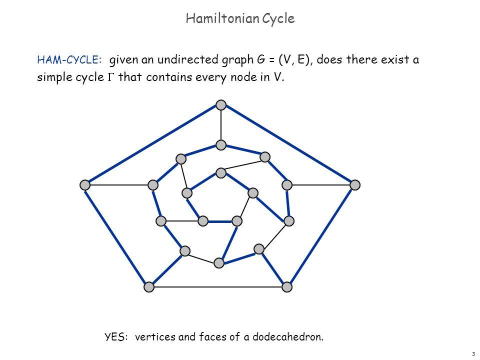 54 Planar Graph 3-Colorability Claim.3-COLOR  P PLANAR-GRAPH-3-COLOR.