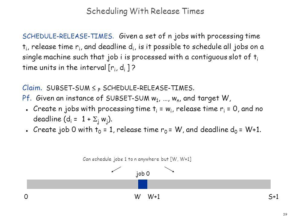 39 Scheduling With Release Times SCHEDULE-RELEASE-TIMES.