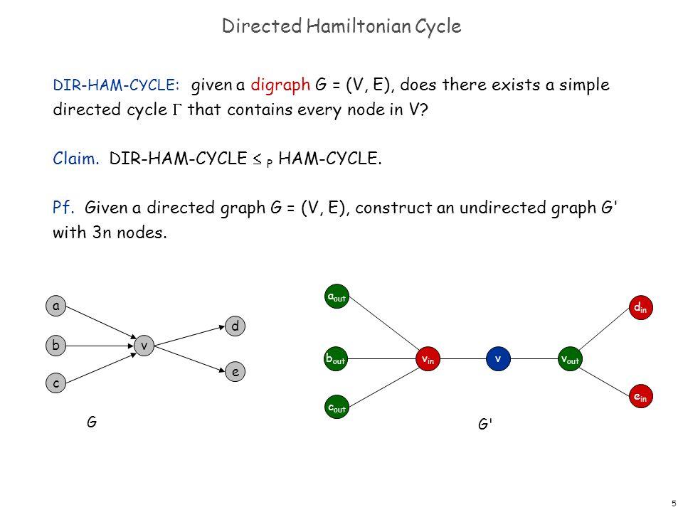 56 Graph minor theorem.[Robertson-Seymour 1980s] Corollary.
