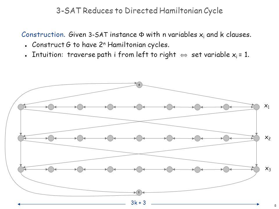 49 Planarity testing.[Hopcroft-Tarjan 1974] O(n).