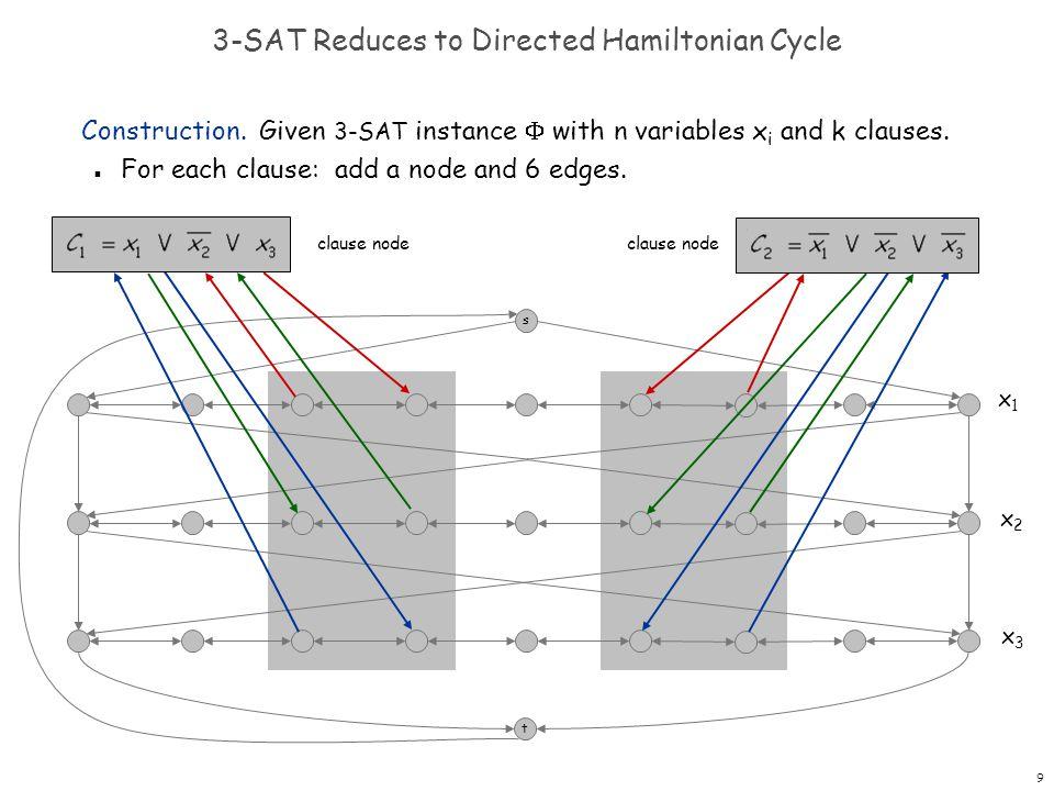 50 Planar Graph 3-Colorability Q. Is this planar graph 3-colorable?