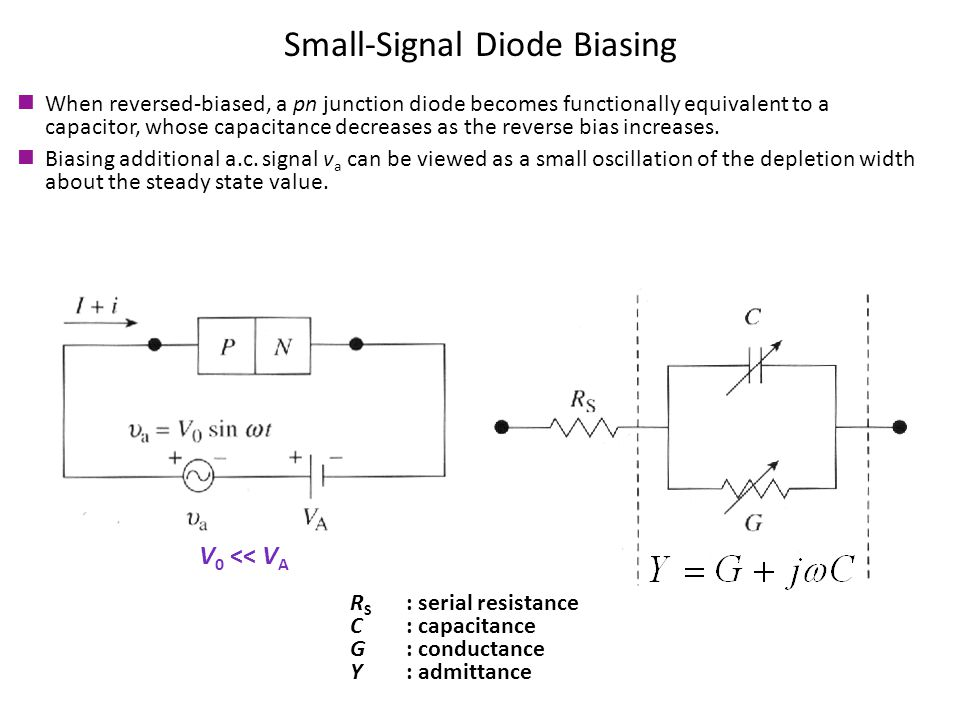 Small-Signal Diode Biasing V 0 << V A R S : serial resistance C: capacitance G: conductance Y : admittance When reversed-biased, a pn junction diode becomes functionally equivalent to a capacitor, whose capacitance decreases as the reverse bias increases.
