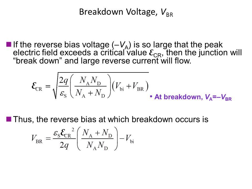 Breakdown Voltage, V BR