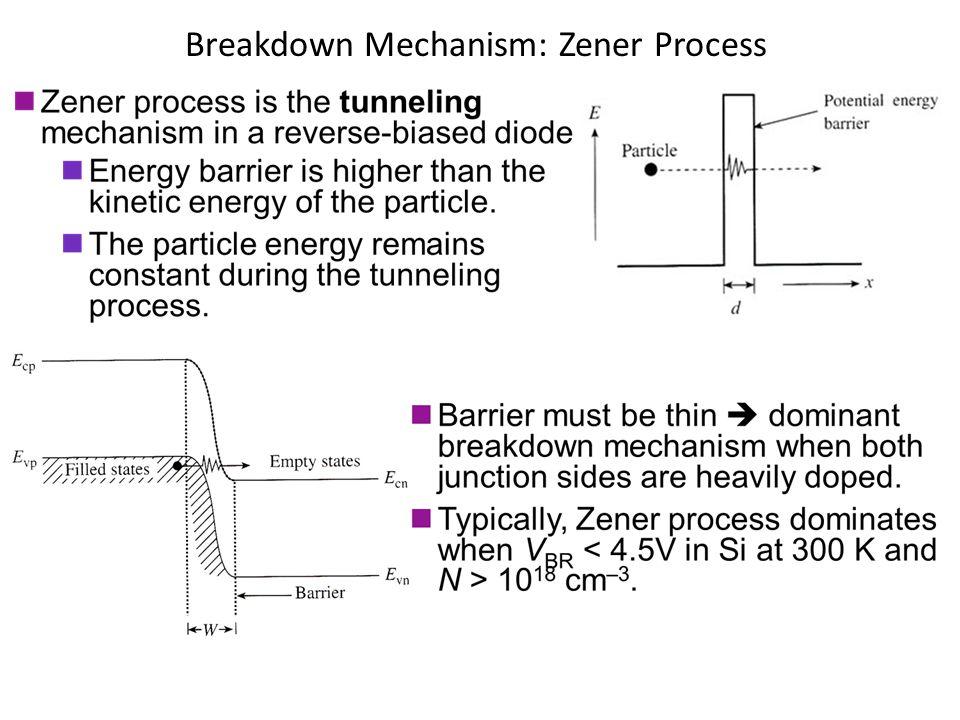 Breakdown Mechanism: Zener Process