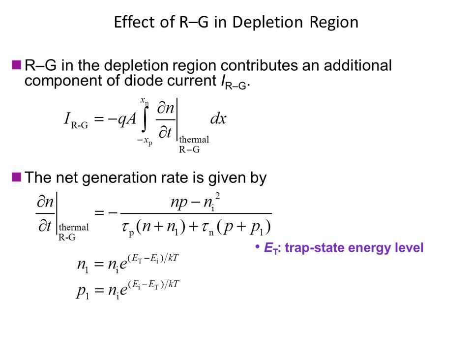 Effect of R–G in Depletion Region