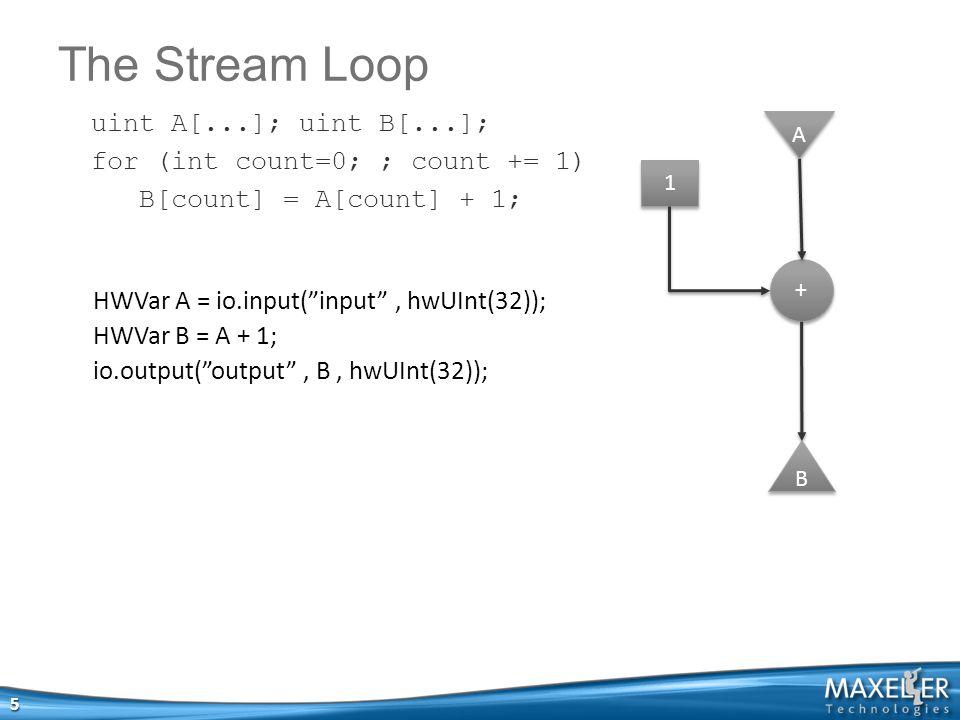 The Stream Loop 5 HWVar A = io.input( input , hwUInt(32)); HWVar B = A + 1; io.output( output , B, hwUInt(32)); A A + + 1 1 B B uint A[...]; uint B[...]; for (int count=0; ; count += 1) B[count] = A[count] + 1;