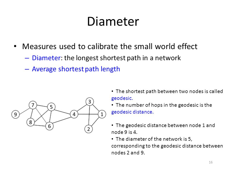 Diameter Measures used to calibrate the small world effect – Diameter: the longest shortest path in a network – Average shortest path length 16 The sh