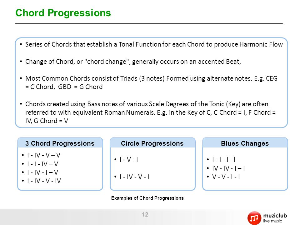 12 Chord Progressions I - IV - V – V I - I - IV – V I - IV - I – V I - IV - V - IV 3 Chord Progressions I - V - I I - IV - V - I Circle Progressions I - I - I - I IV - IV - I – I V - V - I - I Blues Changes Examples of Chord Progressions Series of Chords that establish a Tonal Function for each Chord to produce Harmonic Flow Change of Chord, or chord change , generally occurs on an accented Beat, Most Common Chords consist of Triads (3 notes) Formed using alternate notes.