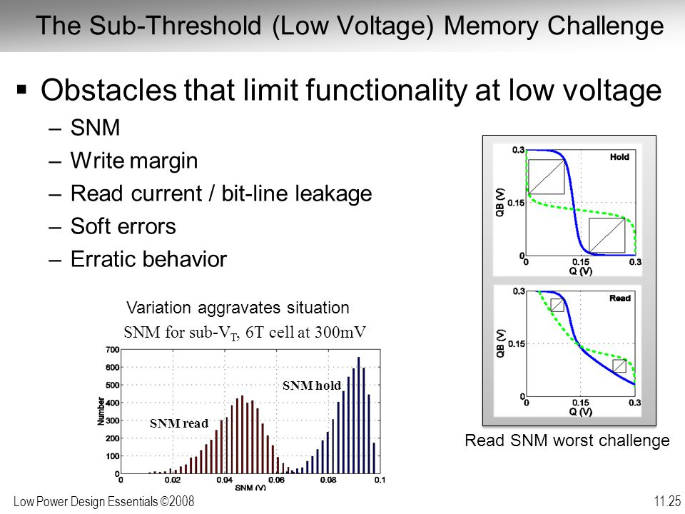 Low Power Design Essentials ©2008 11.25 The Sub-Threshold (Low Voltage) Memory Challenge  Obstacles that limit functionality at low voltage –SNM –Write margin –Read current / bit-line leakage –Soft errors –Erratic behavior Read SNM worst challenge SNM read SNM hold SNM for sub-V T, 6T cell at 300mV Variation aggravates situation