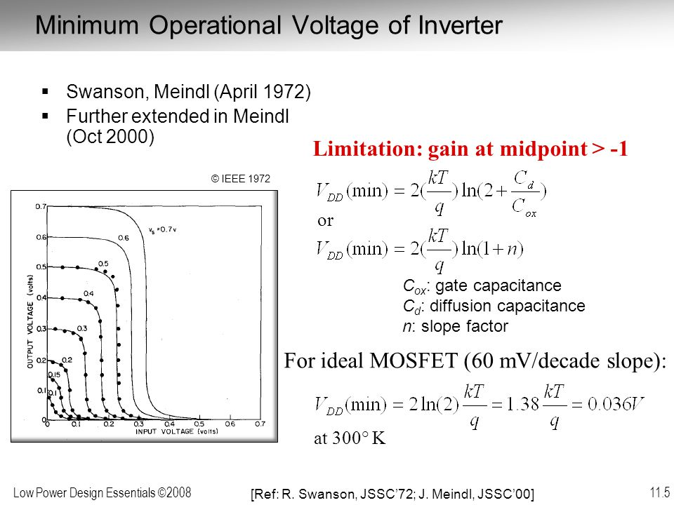 Low Power Design Essentials ©2008 11.5 Minimum Operational Voltage of Inverter  Swanson, Meindl (April 1972)  Further extended in Meindl (Oct 2000) Limitation: gain at midpoint > -1 C ox : gate capacitance C d : diffusion capacitance n: slope factor For ideal MOSFET (60 mV/decade slope): at 300° K or [Ref: R.