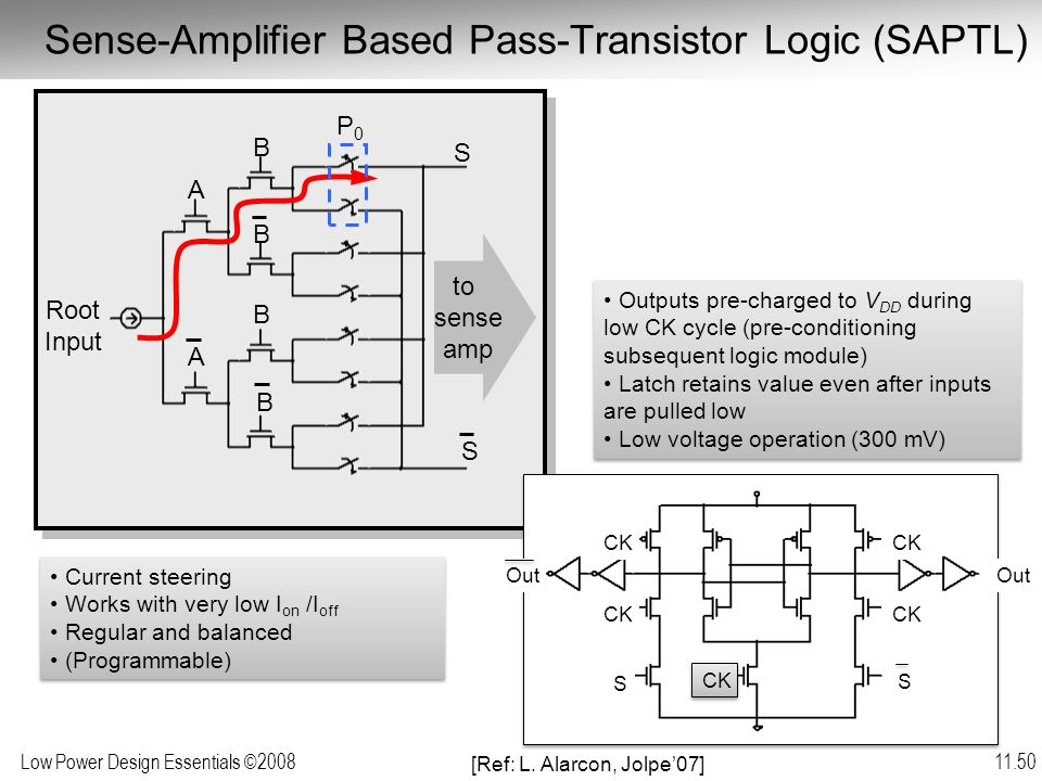 Low Power Design Essentials ©2008 11.50 Sense-Amplifier Based Pass-Transistor Logic (SAPTL) Root Input A B S S P0P0 to sense amp A B B B S S Out CK Outputs pre-charged to V DD during low CK cycle (pre-conditioning subsequent logic module) Latch retains value even after inputs are pulled low Low voltage operation (300 mV) Outputs pre-charged to V DD during low CK cycle (pre-conditioning subsequent logic module) Latch retains value even after inputs are pulled low Low voltage operation (300 mV) Current steering Works with very low I on /I off Regular and balanced (Programmable) Current steering Works with very low I on /I off Regular and balanced (Programmable) [Ref: L.