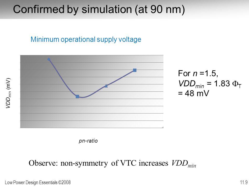 Low Power Design Essentials ©2008 11.40 Low Activity Scenario 0.1 1 1 1 1 2 2 2 2 4 4 4 4 6 6 6 8 8 10 12 14 V TH V DD 0.01 0.1 1 1 1 1 1 1 2 2 2 2 2 3 0.150.20.250.30.350.40.450.5 0.1 0.2 0.3 0.4 0.5 0.6 0.7 0.8 0.9 1 Equal energy Equal performance IC = 1 Minimum energy (90 nm,  = 0.002)