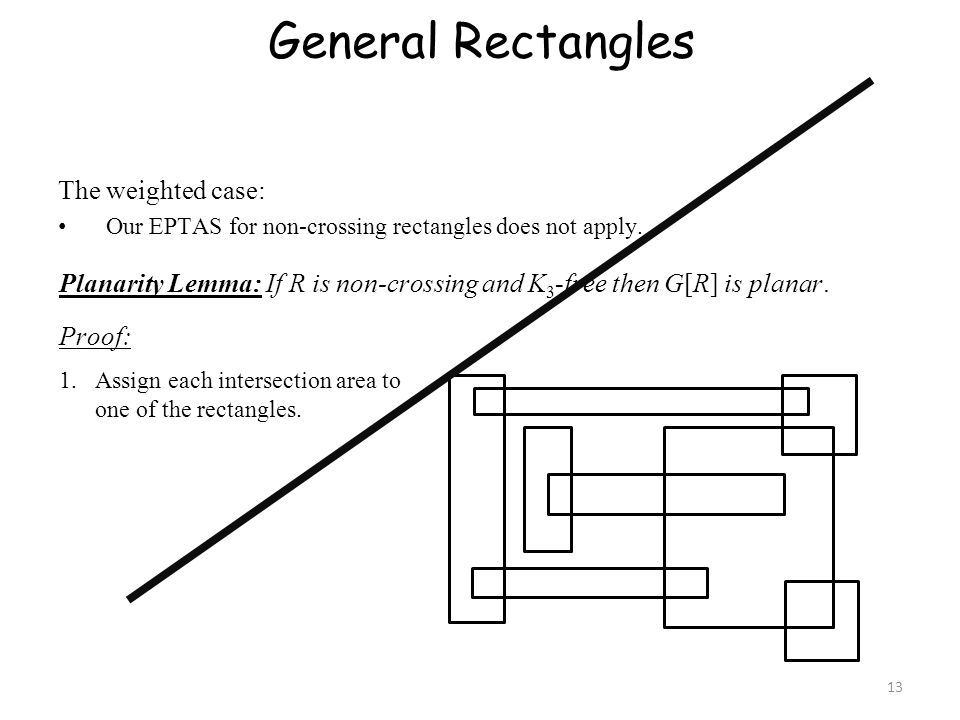 General Rectangles The weighted case: Our EPTAS for non-crossing rectangles does not apply.