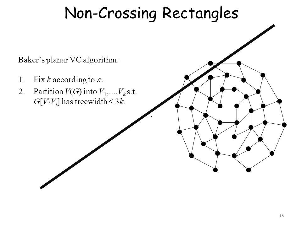 Non-Crossing Rectangles Baker's planar VC algorithm: 1.Fix k according to .