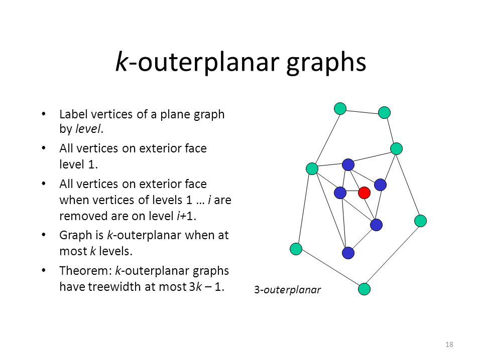 k-outerplanar graphs Label vertices of a plane graph by level.