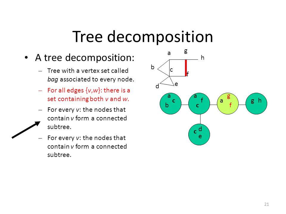 Tree decomposition A tree decomposition: – Tree with a vertex set called bag associated to every node.