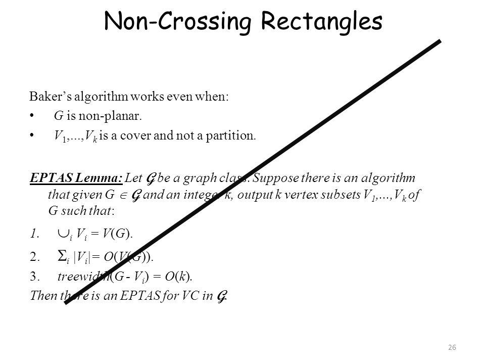 Non-Crossing Rectangles Baker's algorithm works even when: G is non-planar.