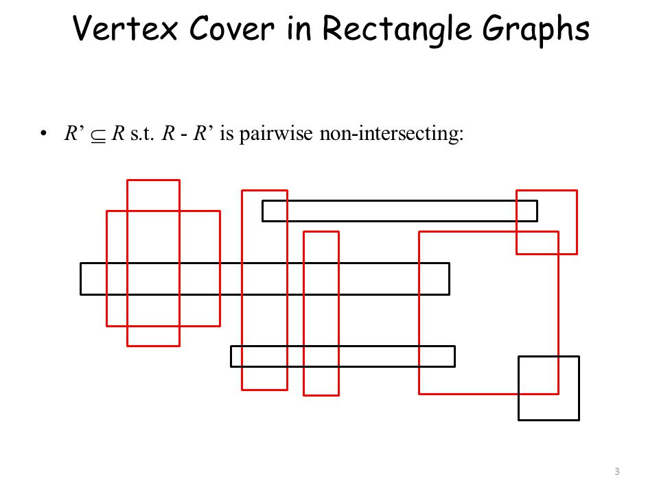 Vertex Cover in Rectangle Graphs R'  R s.t. R - R' is pairwise non-intersecting: 3