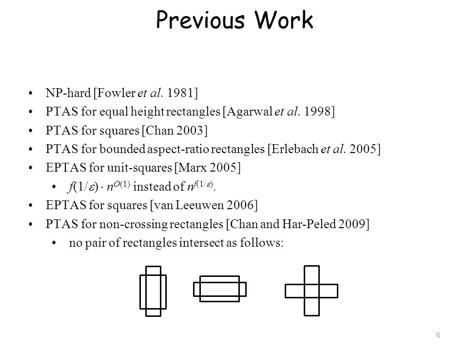 Previous Work NP-hard [Fowler et al.1981] PTAS for equal height rectangles [Agarwal et al.