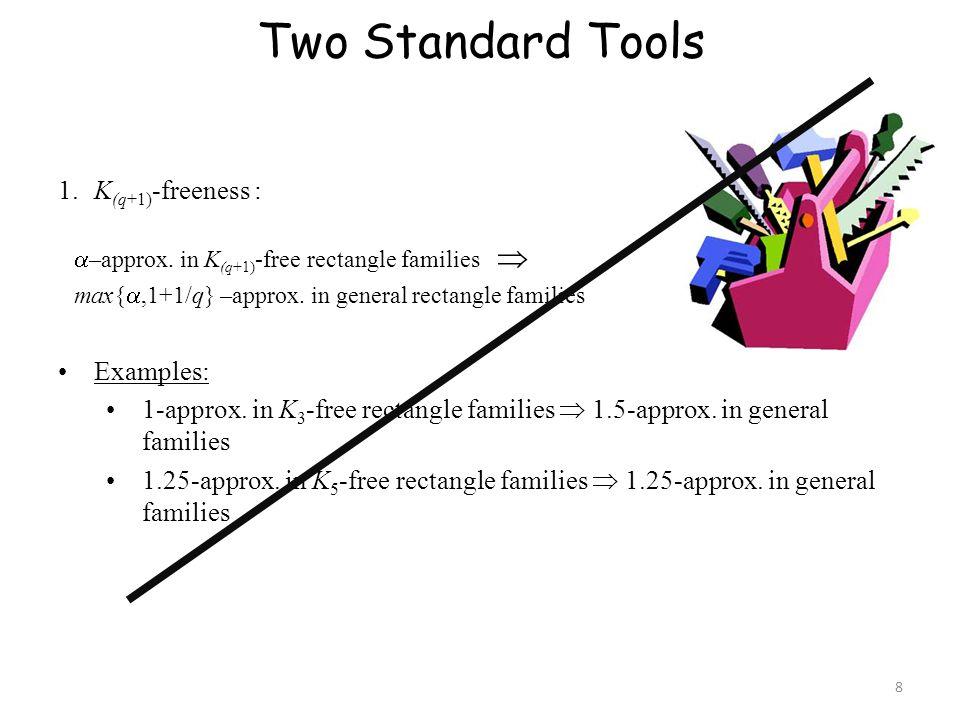 Two Standard Tools 1.K (q+1) -freeness :  –approx.