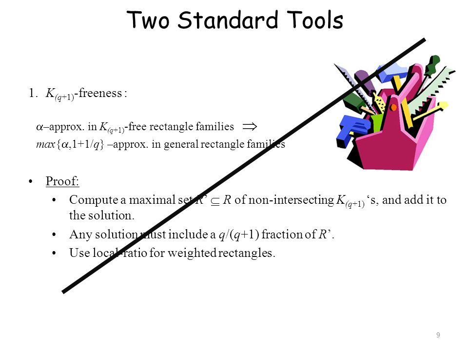 Two Standard Tools  –approx.in K (q+1) -free rectangle families  max{ ,1+1/q} –approx.