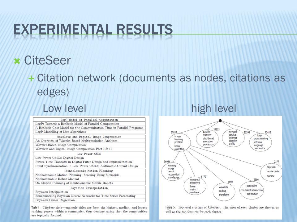  CiteSeer  Citation network (documents as nodes, citations as edges) Low levelhigh level