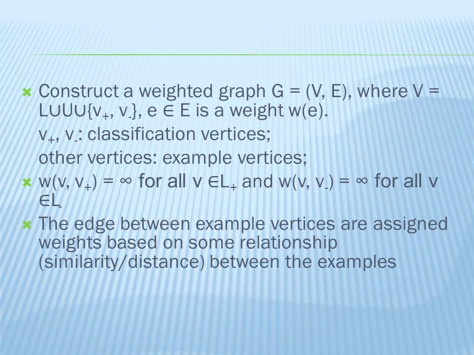  Construct a weighted graph G = (V, E), where V = L ∪ U ∪ {v +, v - }, e ∈ E is a weight w(e). v +, v - : classification vertices; other vertices: ex