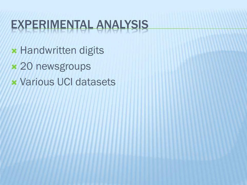  Handwritten digits  20 newsgroups  Various UCI datasets