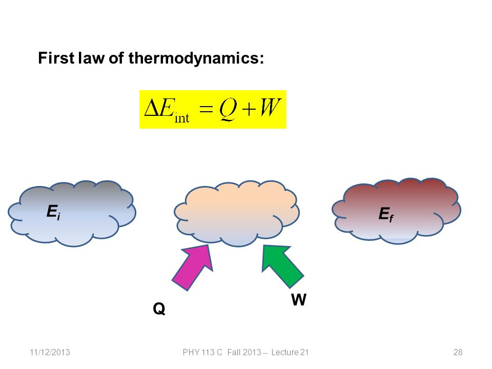 11/12/2013PHY 113 C Fall 2013 -- Lecture 2128 First law of thermodynamics: EiEi EfEf Q W