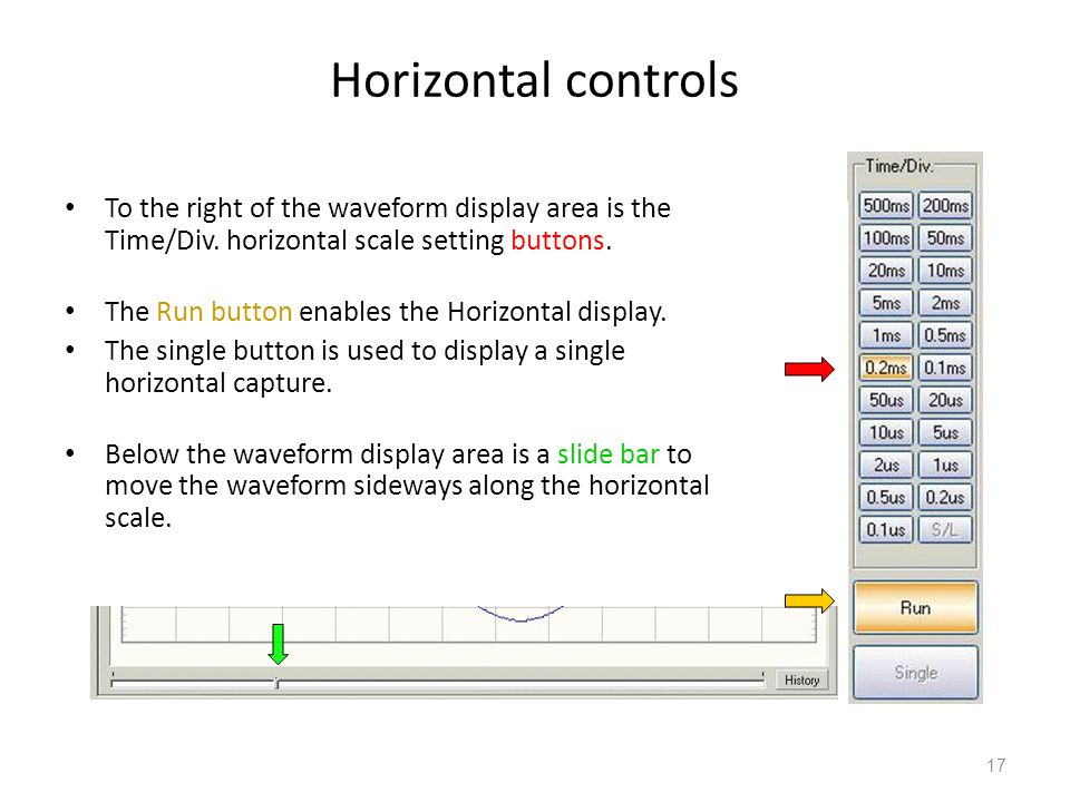 17 Horizontal controls To the right of the waveform display area is the Time/Div. horizontal scale setting buttons. The Run button enables the Horizon