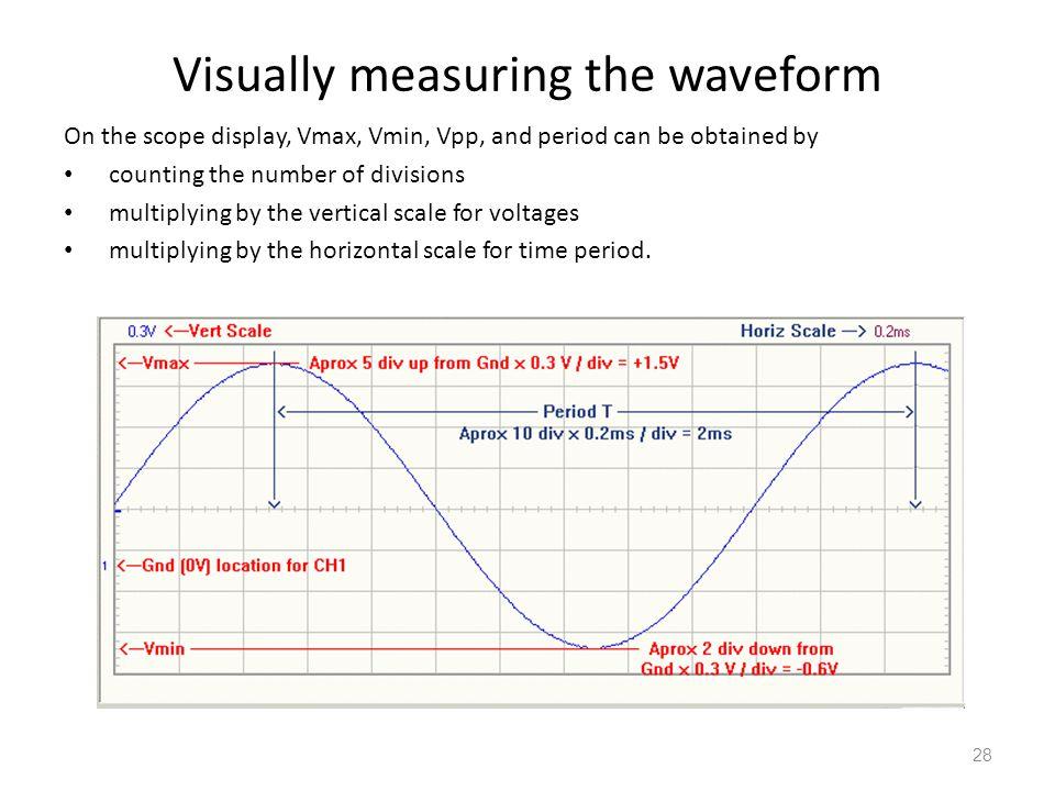 29 Measure the Waveform Parameters Click View > Waveform Parameters… This opens a pop-up for meaurements.