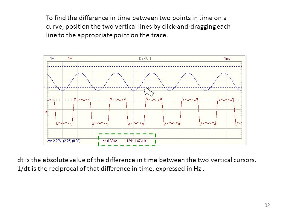 32 To find the difference in time between two points in time on a curve, position the two vertical lines by click-and-dragging each line to the approp