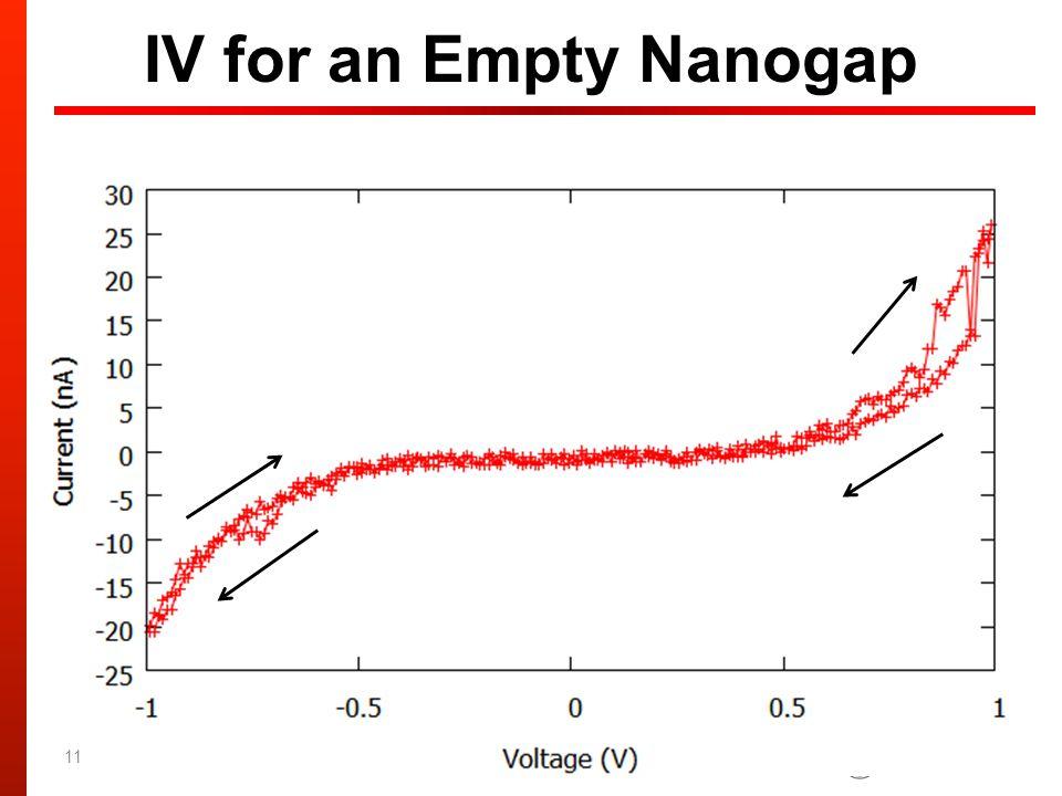 IV for an Empty Nanogap 11