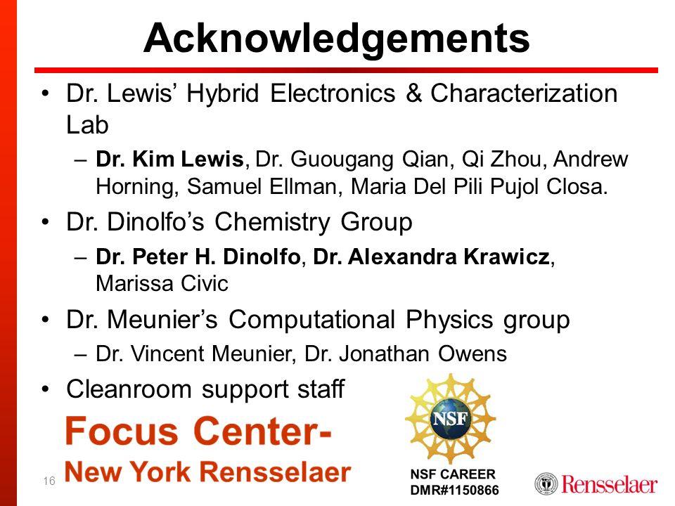 Acknowledgements Dr. Lewis' Hybrid Electronics & Characterization Lab –Dr. Kim Lewis, Dr. Guougang Qian, Qi Zhou, Andrew Horning, Samuel Ellman, Maria