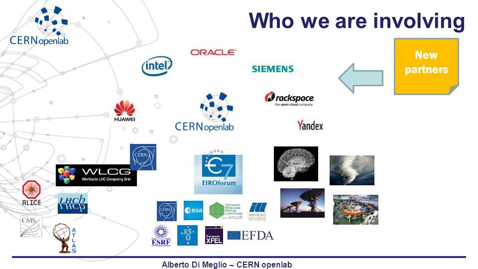 Who we are involving Alberto Di Meglio – CERN openlab New partners