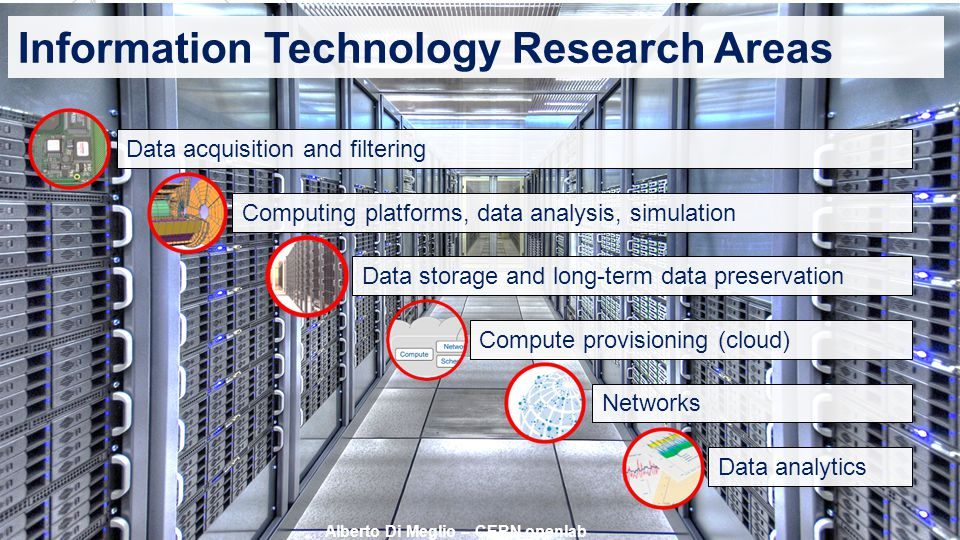 Information Technology Research Areas Alberto Di Meglio – CERN openlab Data acquisition and filteringComputing platforms, data analysis, simulationDat