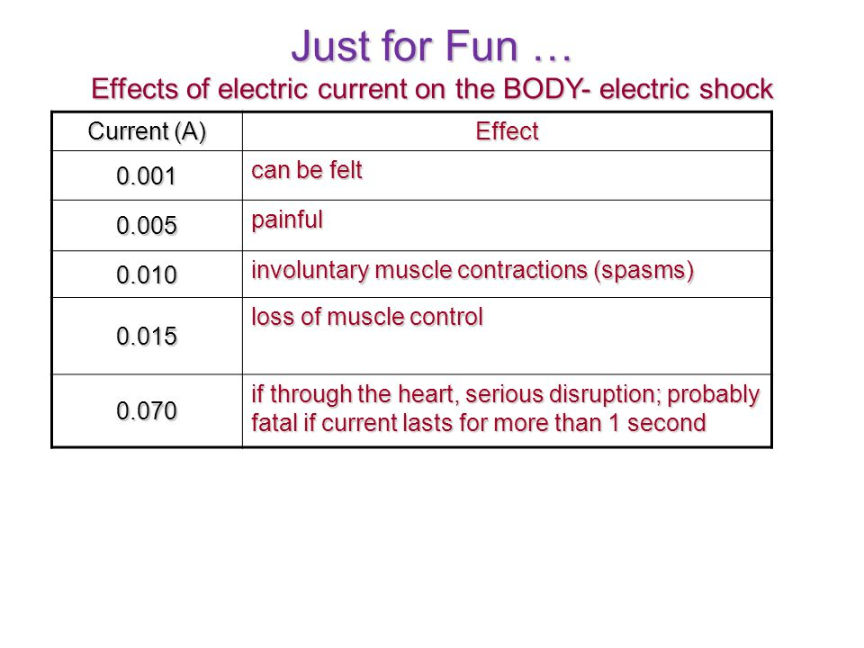 Just for Fun … Effects of electric current on the BODY- electric shock Current (A) Effect 0.001 can be felt 0.005 painful 0.010 involuntary muscle con