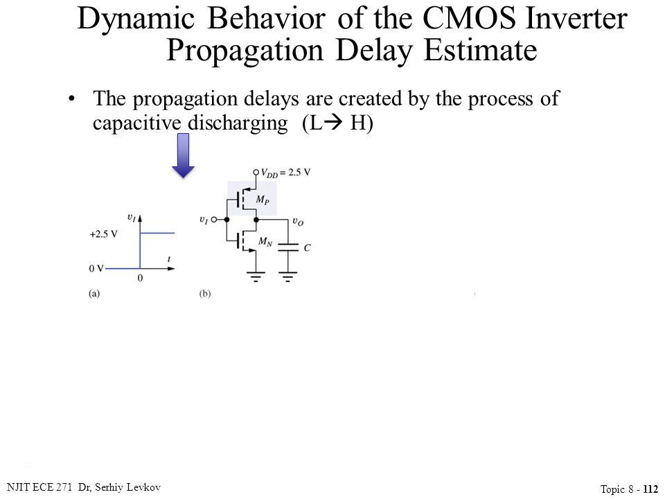 NJIT ECE 271 Dr, Serhiy Levkov Topic 8 - 112 Dynamic Behavior of the CMOS Inverter Propagation Delay Estimate The propagation delays are created by th