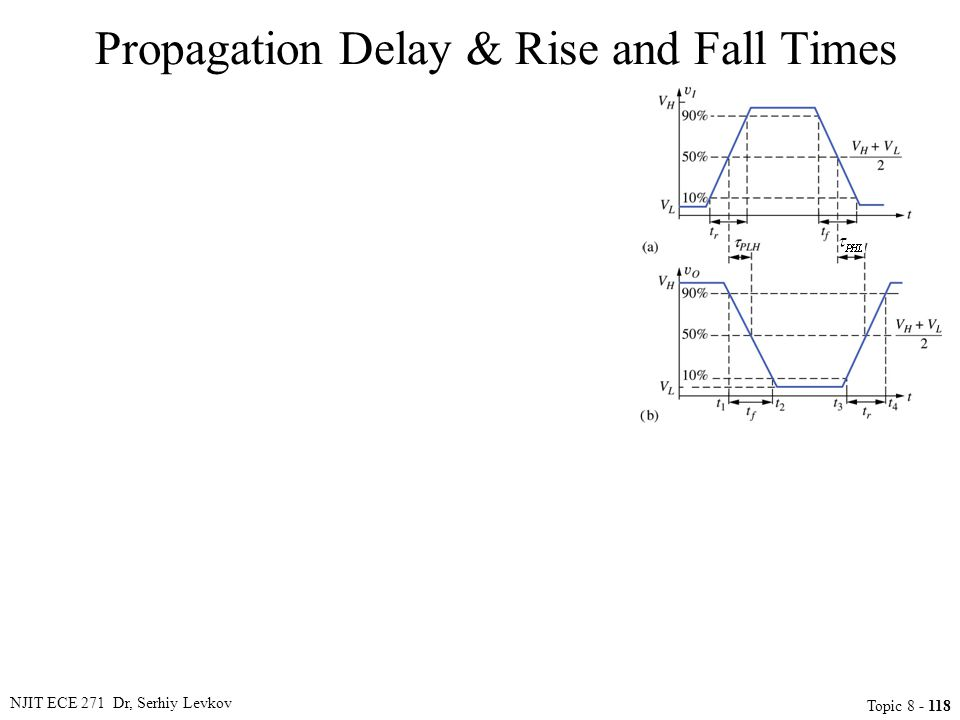 NJIT ECE 271 Dr, Serhiy Levkov Topic 8 - 118 Propagation Delay & Rise and Fall Times