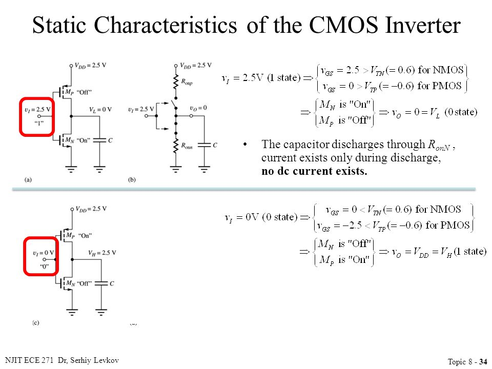 NJIT ECE 271 Dr, Serhiy Levkov Topic 8 - 34 Static Characteristics of the CMOS Inverter The capacitor discharges through R onN, current exists only du