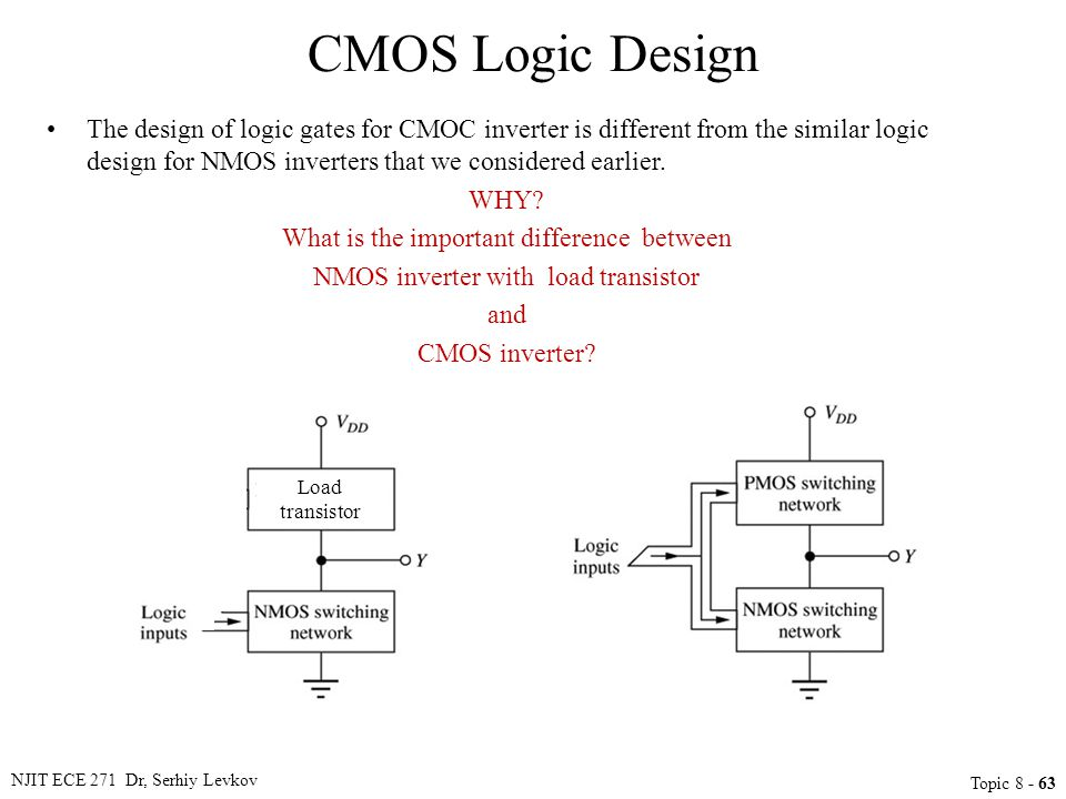 NJIT ECE 271 Dr, Serhiy Levkov Topic 8 - 63 CMOS Logic Design The design of logic gates for CMOC inverter is different from the similar logic design f