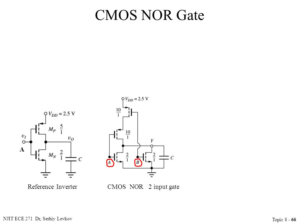 NJIT ECE 271 Dr, Serhiy Levkov Topic 8 - 66 CMOS NOR Gate Reference InverterCMOS NOR 2 input gate A